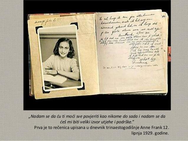 Резултат слика за anna frank